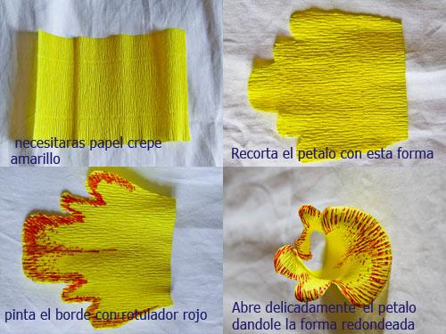 Como Hacer Un Disfraz De Mariposa Con Material Reciclable Paso A Paso